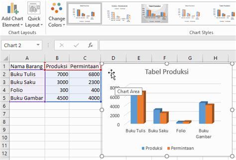 slide layout yang digunakan untuk menilkan tabel adalah cara membuat grafik di excel dan contohnya advernesia
