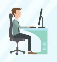 Office Desk Ergonomics Office Ergonomics 101