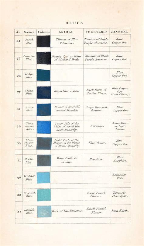 color descriptions color guide nomenclature of colours uses nature in color