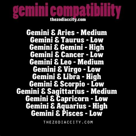 get familiar with your zodiac sign gemini compatibility