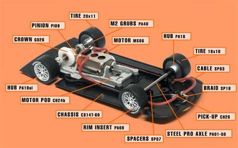Sparepart Nissan slot it spare part nissan r390 gt1