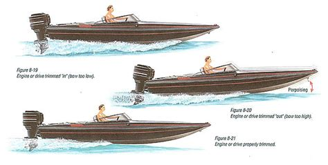 boat propeller angle boating performance