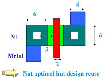 cmos layout design basics cours en ligne cmos design basic design rules