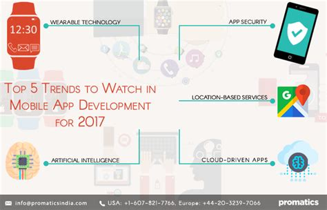 mobile app trends for 2017 top 5 trends to in mobile app development for 2017 whatech