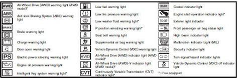 nissan juke dashboard warning lights nissan juke engine warning light