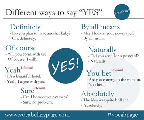 different ways to say yes in english vocabulary home