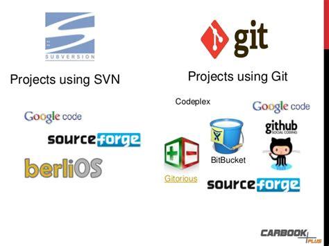 github tutorial for svn users svn vs mercurial vs github