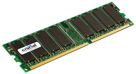 ram acronym what is hardware and software easy tech now