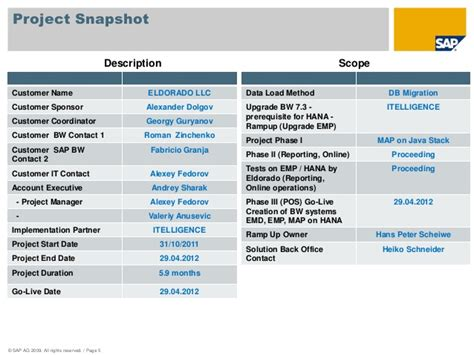 how to upgrade to bw 73 sap nw bw7 3 on sap hana r up project approach 2