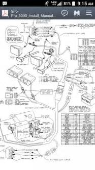 curtis snow plow wiring diagram snow free printable wiring diagrams