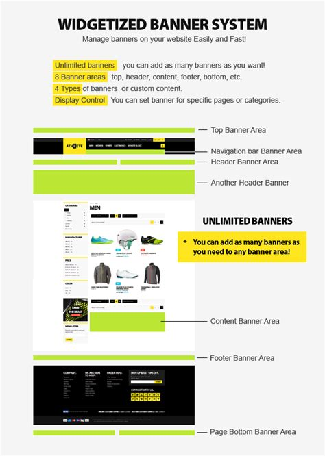 magento layout add js from skin athlete fluid responsive magento theme jquery re
