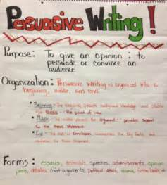 5th Grade Persuasive Essay Exles by Thoughts Of A Third Grade Persuasive Writing