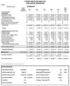 Capital Expenditure Justification Template by Best Photos Of Capital Expenditure Justification Template