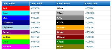 color codes html 5 color tools for web design
