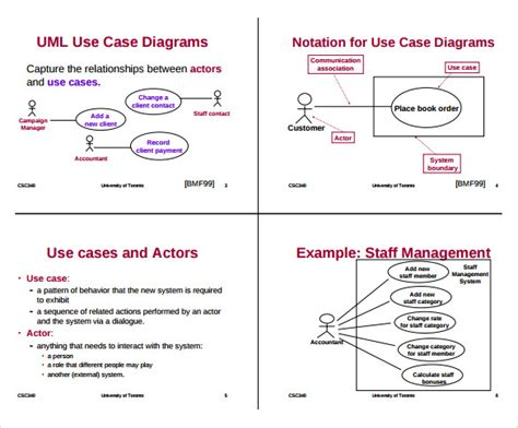 sle use case diagram 13 documents in pdf word