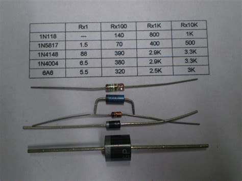 how to check signal diode in circuit testing of diodes and rectifiers