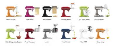 Kitchen Aid Pasta Roller by Kitchenaid Mini Vs Regular 20 Specs Of The Mini Compared