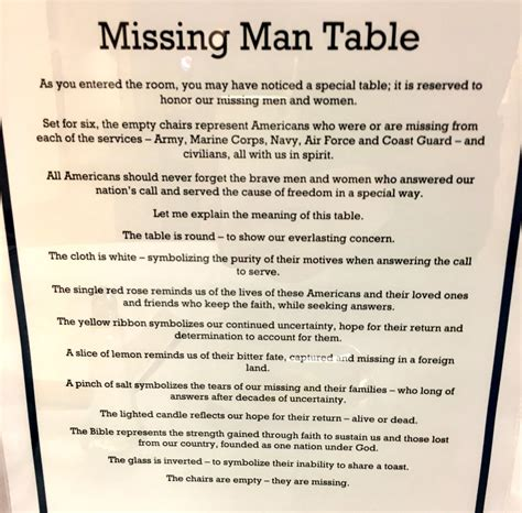 Missing Man Table Script Missing Man Table Poem Pictures To Pin On Pinterest