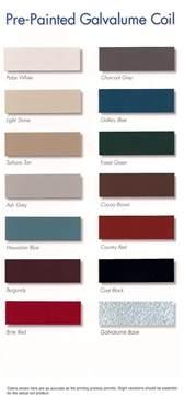 galvalume colors jonestruss jones building systems metal roofing