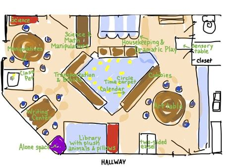 toddler classroom floor plan 536 best preschool set up organization decorating ideas images on day care