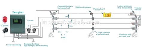 electric fence wiring diagram wiring electric fence diagram wiring diagram with