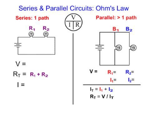 ohm resistor parallel smart exchange usa series circuits parallel circuits with ohm s