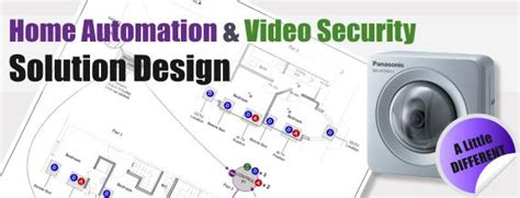 home automation technical design martin langmaid
