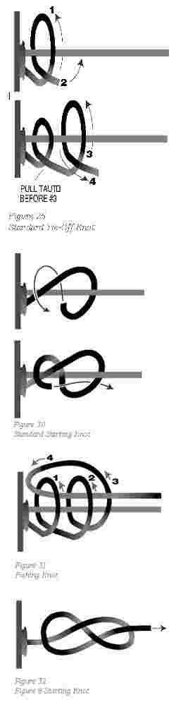 How To Tie A Knot With 3 Strings - question of the day basic stringing knots tennis