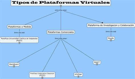 imagenes virtuales que son blog de carlos93