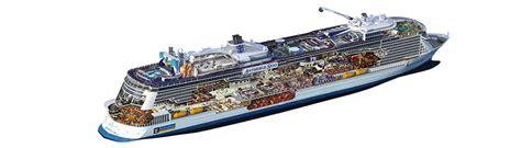 Kategorien und Kabinen des Schiffs Anthem of the Seas