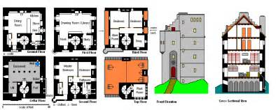 Tower House Plans Castle House Plans Towers House Plans 2578