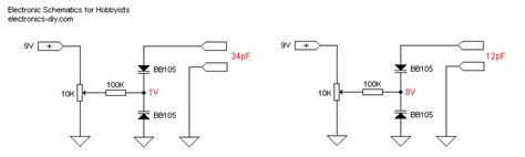 what are variable capacitance diodes electronic schematics for hobbyists