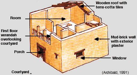 ancient greek house plans ancient greece house plan
