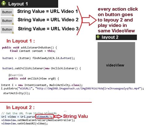 zf2 layout variables in view android how to change the value of the string variable