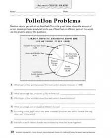 pollution problems science circle graph parents