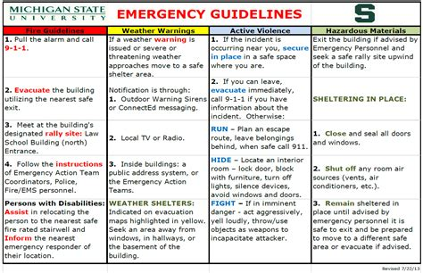 Emergency Response Plan Erickson Hall College Of Education Michigan State University Active Shooter Drill Template