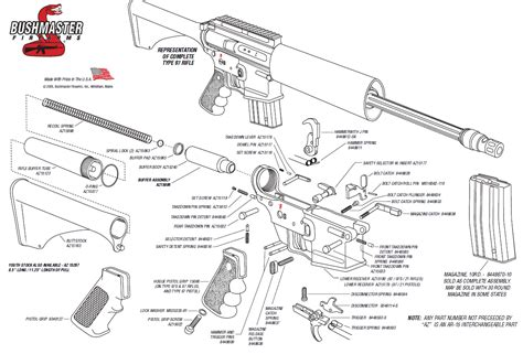 ar 15 parts diagram lower receiver ar15 exploded parts diagram ar15 parts list 28938800205