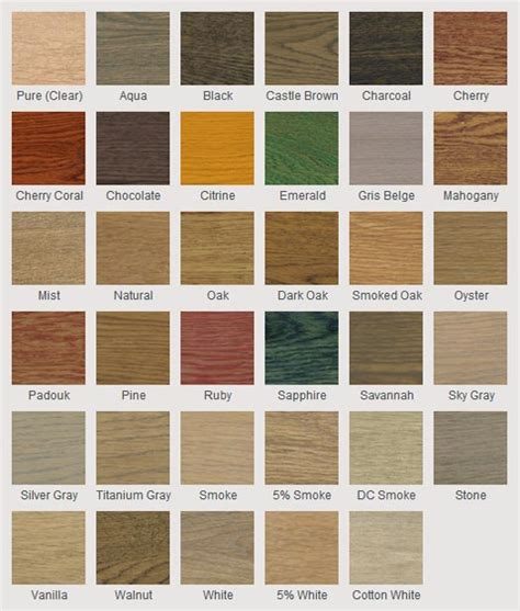 popular colors finishes oil plus rubio monocoat eco building products