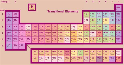Periode Table by Index Of Ystenes Div Bilder Sidesp Periode