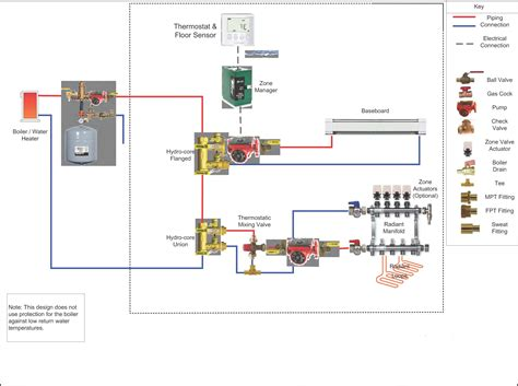 3 zone boiler heating system diagram boiler system piping