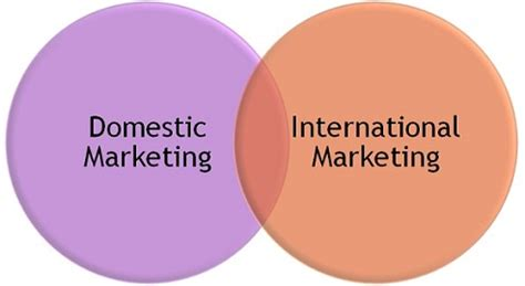 International Relations Vs Mba by Difference Between Domestic And International Marketing