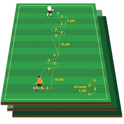 tests your soccer skills statup 187 a skill tracking app for youth sports