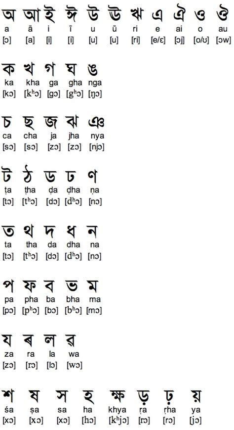 Letter Assamese Assamese