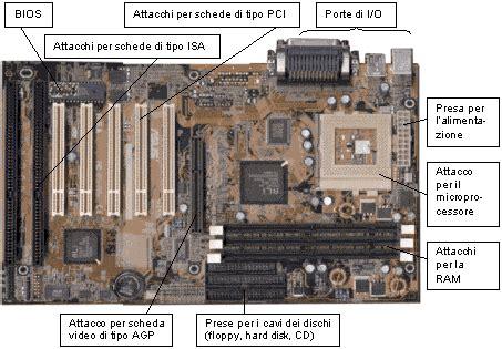 componenti interni pc come e fatto un computer componenti interni