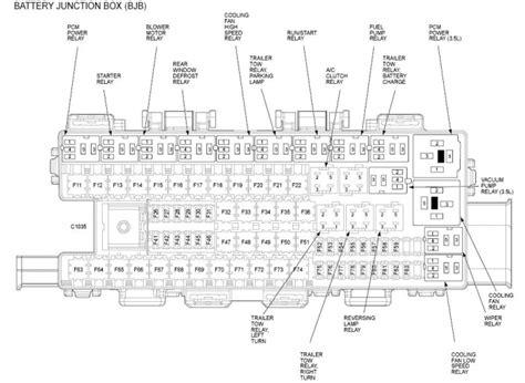 ford  fuse box diagram wiring diagram list