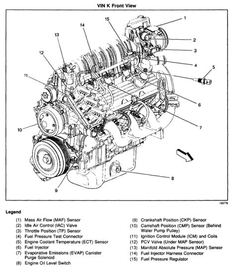 3800 v6 engine sensors diagram autos post