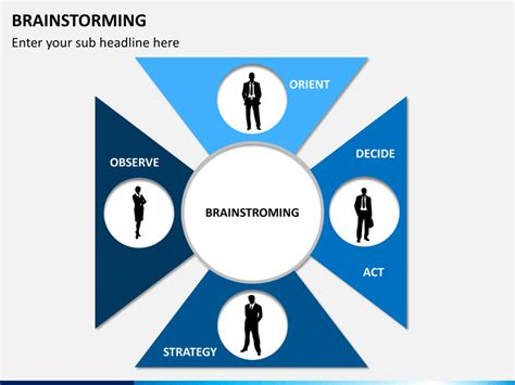Brainstorming Powerpoint Template Sketchbubble Brainstorming Ppt