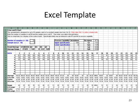 Statistical Process Control Ppt Video Online Download Np Chart Excel Template
