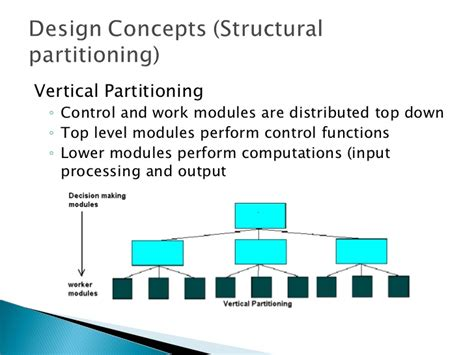 layout principles and aesthetic design concepts design concepts and principles