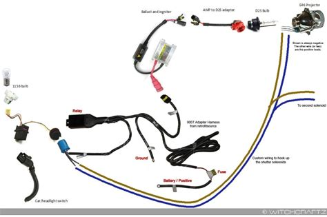 vw 1999 golf headlight wiring harness wiring diagrams